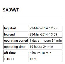 9A3Wp_totals